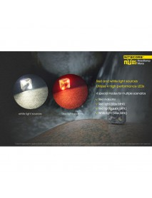 NiteCore NU05 High performance LED 35 Lumens Flashlight